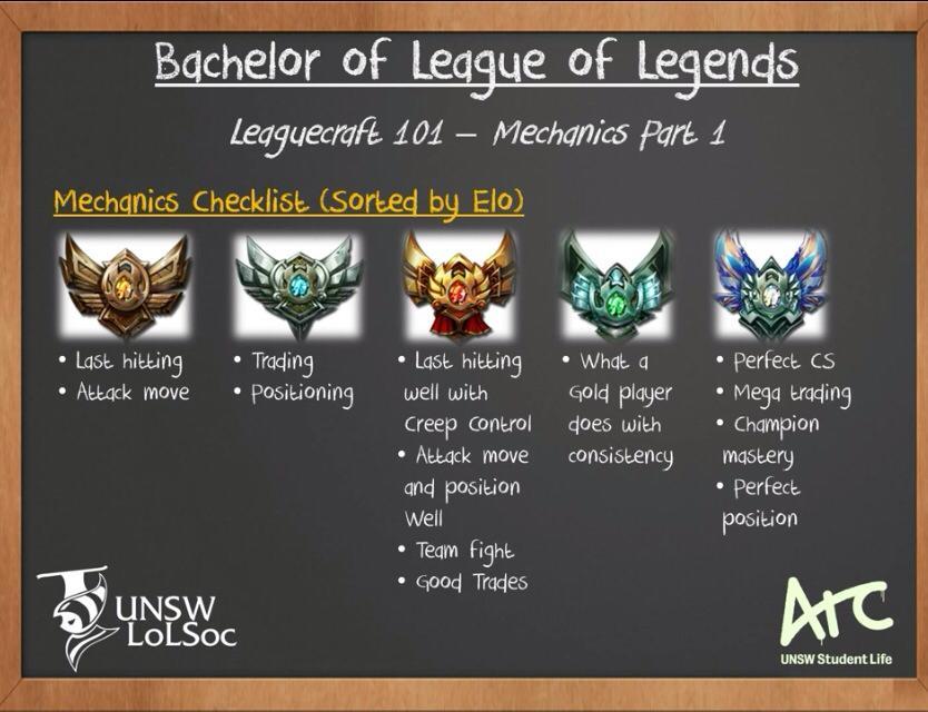 League of Legends (LoL) - Dollars BBS | Games